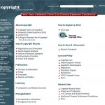 Copyrighting Basics for Musicians